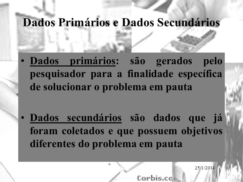 25/1/2014 Dados Primários e Dados Secundários Dados primários: são gerados pelo pesquisador para a finalidade específica de solucionar o problema em p