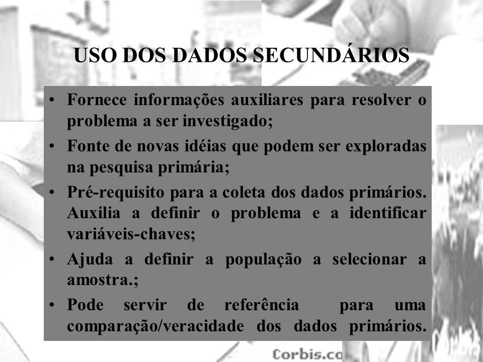 25/1/2014 USO DOS DADOS SECUNDÁRIOS Fornece informações auxiliares para resolver o problema a ser investigado; Fonte de novas idéias que podem ser exp