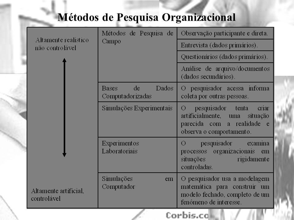 25/1/2014 Métodos de Pesquisa Organizacional