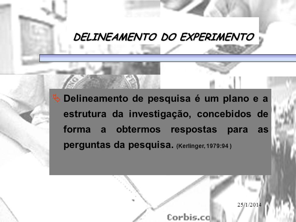25/1/2014 Delineamento de pesquisa é um plano e a estrutura da investigação, concebidos de forma a obtermos respostas para as perguntas da pesquisa. (