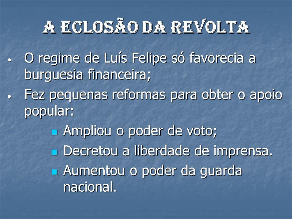 A eclosão da revolta O regime de Luís Felipe só favorecia a burguesia financeira; O regime de Luís Felipe só favorecia a burguesia financeira; Fez peq