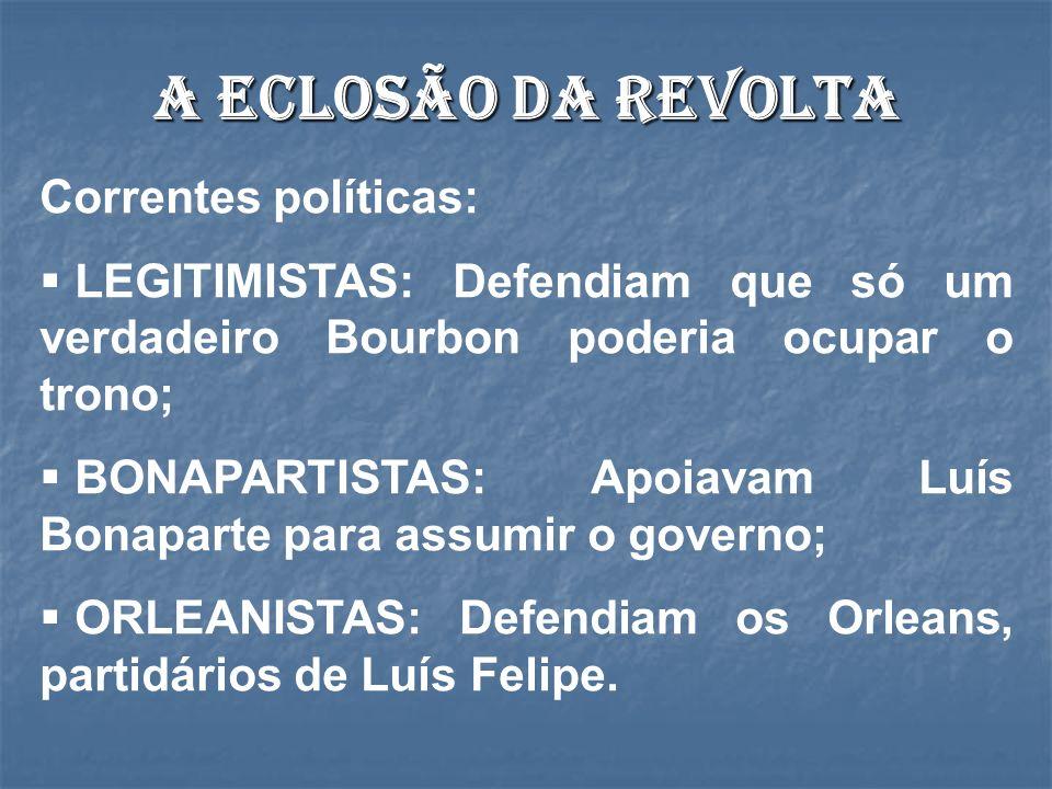 A eclosão da revolta Correntes políticas: LEGITIMISTAS: Defendiam que só um verdadeiro Bourbon poderia ocupar o trono; BONAPARTISTAS: Apoiavam Luís Bo