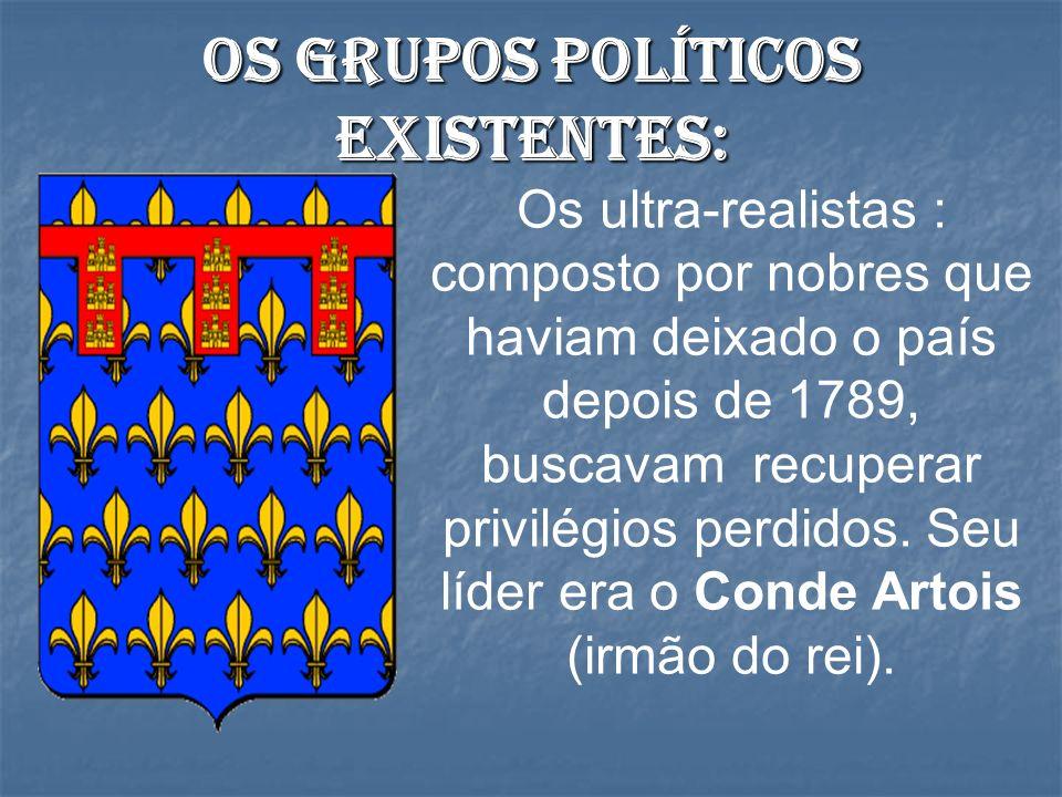 Os grupos políticos existentes: Os ultra-realistas : composto por nobres que haviam deixado o país depois de 1789, buscavam recuperar privilégios perd