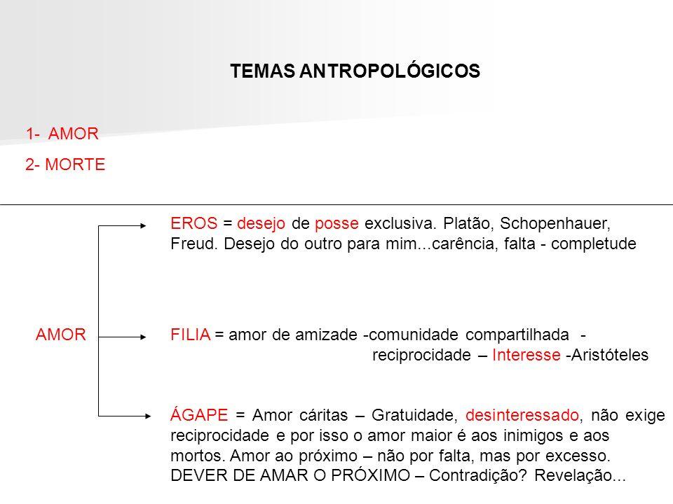 TEMAS ANTROPOLÓGICOS 1- AMOR 2- MORTE EROS = desejo de posse ...