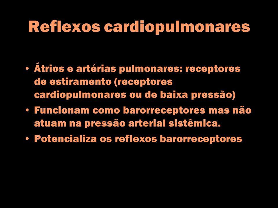 Reflexos cardiopulmonares Átrios e artérias pulmonares: receptores de estiramento (receptores cardiopulmonares ou de baixa pressão) Funcionam como bar