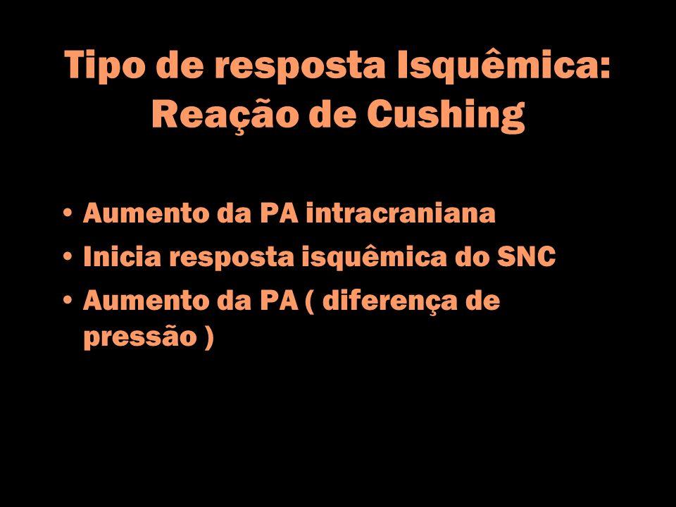 Tipo de resposta Isquêmica: Reação de Cushing Aumento da PA intracraniana Inicia resposta isquêmica do SNC Aumento da PA ( diferença de pressão )