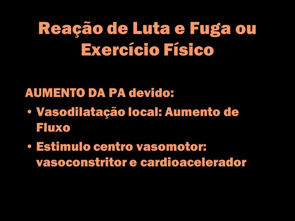 Reação de Luta e Fuga ou Exercício Físico AUMENTO DA PA devido: Vasodilatação local: Aumento de Fluxo Estimulo centro vasomotor: vasoconstritor e card