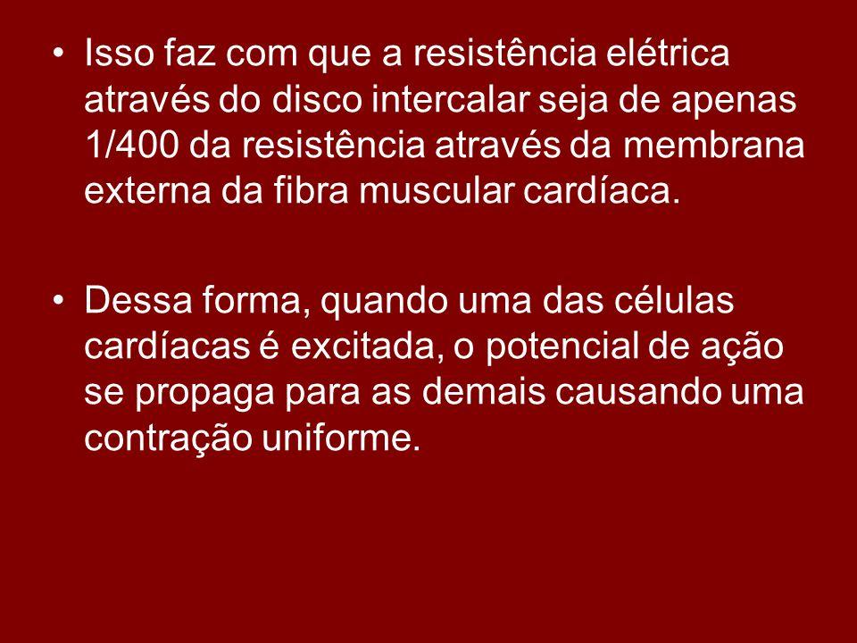Isso faz com que a resistência elétrica através do disco intercalar seja de apenas 1/400 da resistência através da membrana externa da fibra muscular