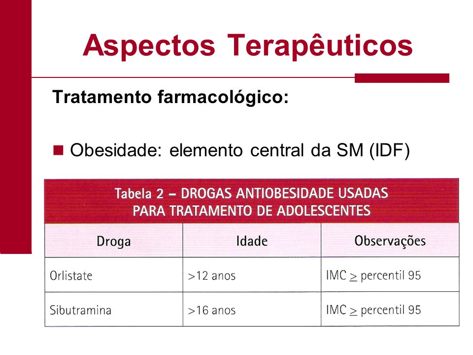 Tratamento farmacológico: Obesidade: elemento central da SM (IDF)