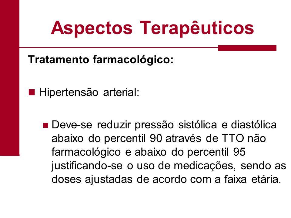 Tratamento farmacológico: Hipertensão arterial: Deve-se reduzir pressão sistólica e diastólica abaixo do percentil 90 através de TTO não farmacológico