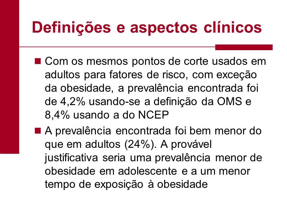 Definições e aspectos clínicos Com os mesmos pontos de corte usados em adultos para fatores de risco, com exceção da obesidade, a prevalência encontra