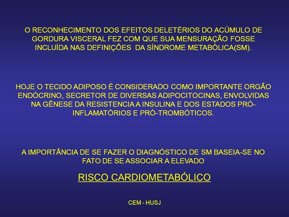 O RECONHECIMENTO DOS EFEITOS DELETÉRIOS DO ACÚMULO DE GORDURA VISCERAL FEZ COM QUE SUA MENSURAÇÃO FOSSE INCLUÍDA NAS DEFINIÇÕES DA SÍNDROME METABÓLICA(SM).