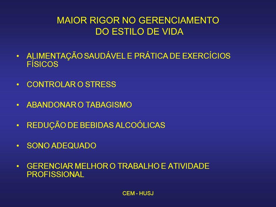 CEM - HUSJ MAIOR RIGOR NO GERENCIAMENTO DO ESTILO DE VIDA ALIMENTAÇÃO SAUDÁVEL E PRÁTICA DE EXERCÍCIOS FÍSICOS CONTROLAR O STRESS ABANDONAR O TABAGISMO REDUÇÃO DE BEBIDAS ALCOÓLICAS SONO ADEQUADO GERENCIAR MELHOR O TRABALHO E ATIVIDADE PROFISSIONAL