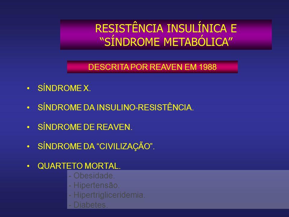 DESCRITA POR REAVEN EM 1988 SÍNDROME X.SÍNDROME DA INSULINO-RESISTÊNCIA.