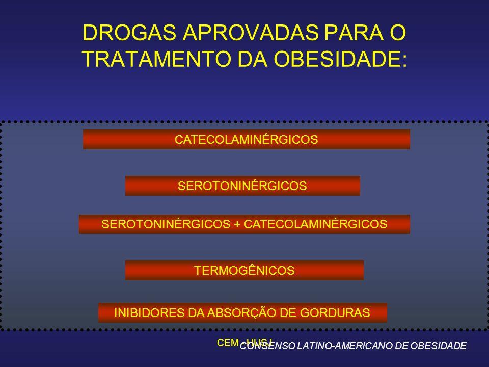 CEM - HUSJ DROGAS APROVADAS PARA O TRATAMENTO DA OBESIDADE: CATECOLAMINÉRGICOS SEROTONINÉRGICOS SEROTONINÉRGICOS + CATECOLAMINÉRGICOS TERMOGÊNICOS INIBIDORES DA ABSORÇÃO DE GORDURAS CONSENSO LATINO-AMERICANO DE OBESIDADE