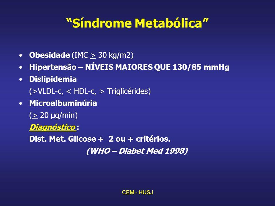 CEM - HUSJ Síndrome Metabólica Obesidade (IMC > 30 kg/m2) Hipertensão – NÍVEIS MAIORES QUE 130/85 mmHg Dislipidemia (>VLDL-c, Triglicérides) Microalbuminúria (> 20 µg/min) Diagnóstico : Dist.