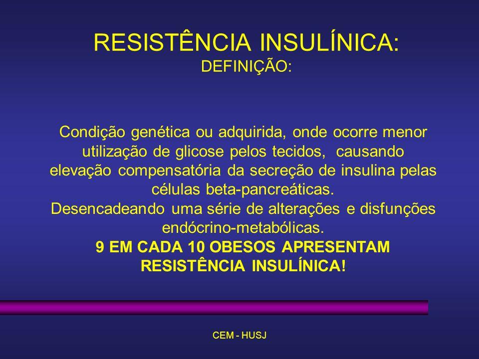 RESISTÊNCIA INSULÍNICA: DEFINIÇÃO: Condição genética ou adquirida, onde ocorre menor utilização de glicose pelos tecidos, causando elevação compensatória da secreção de insulina pelas células beta-pancreáticas.