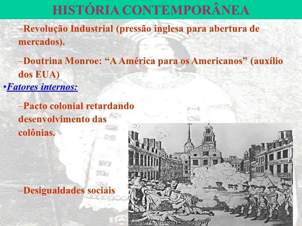 HISTÓRIA CONTEMPORÂNEA –Revolução Industrial (pressão inglesa para abertura de mercados).