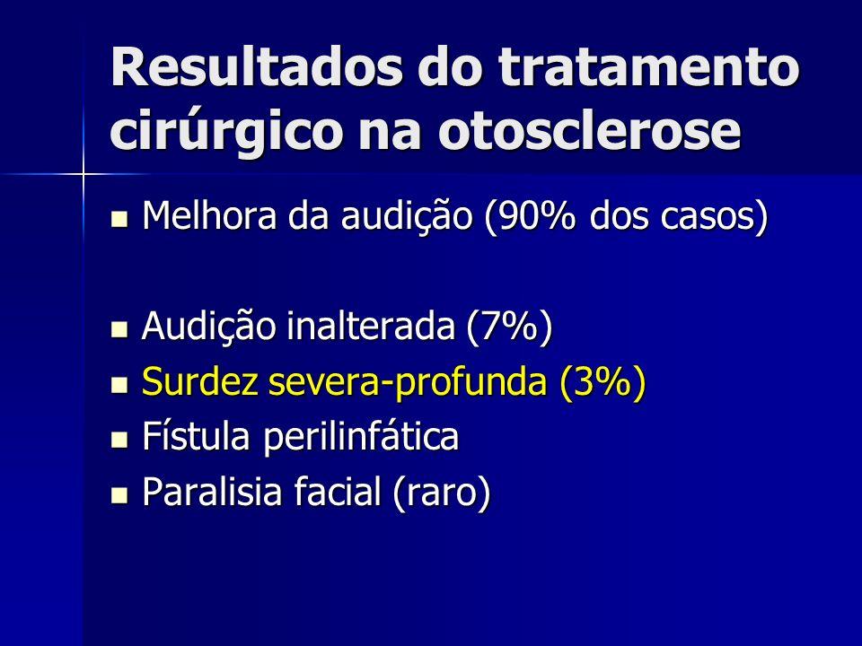Resultados do tratamento cirúrgico na otosclerose Melhora da audição (90% dos casos) Melhora da audição (90% dos casos) Audição inalterada (7%) Audiçã