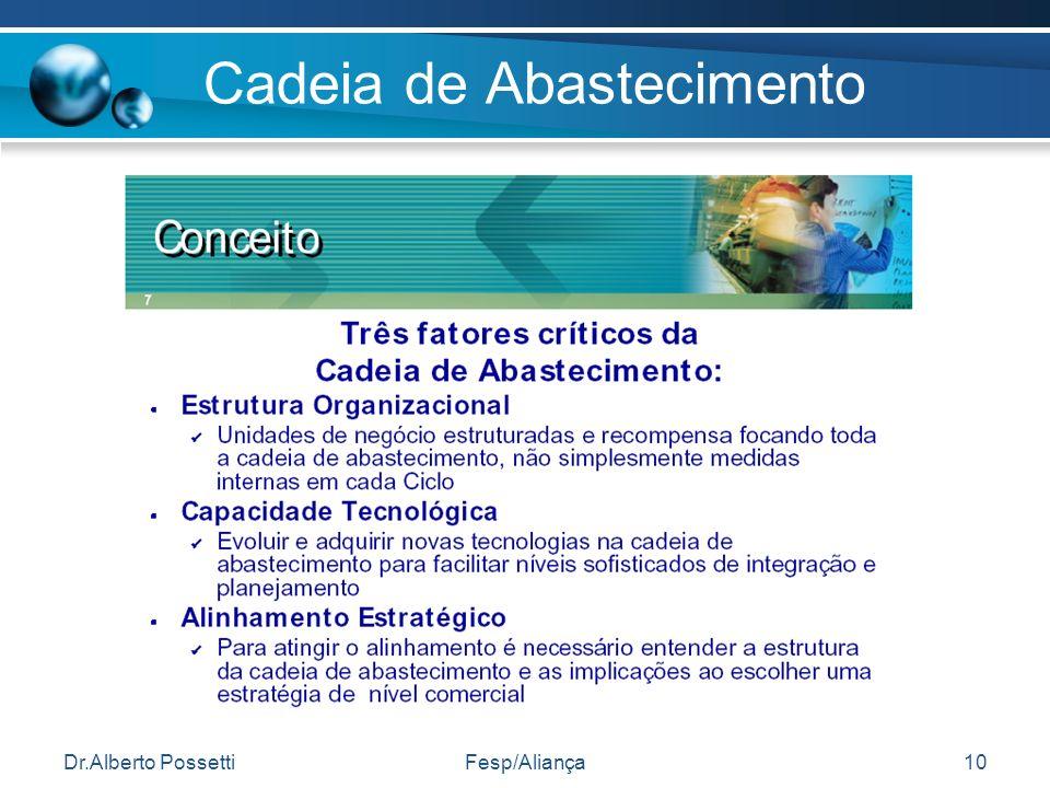 Dr.Alberto PossettiFesp/Aliança10 Cadeia de Abastecimento