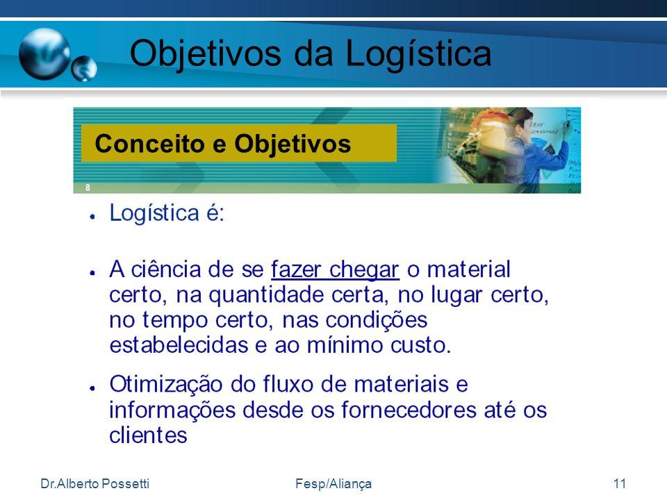 Dr.Alberto PossettiFesp/Aliança11 Objetivos da Logística Conceito e Objetivos