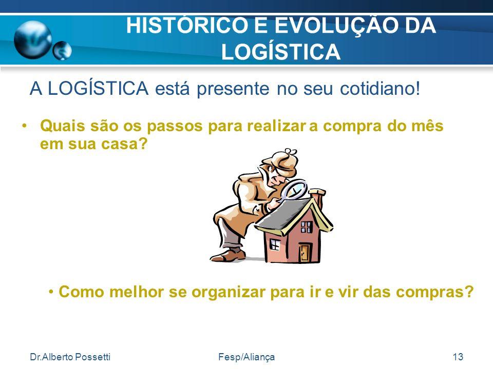 Dr.Alberto PossettiFesp/Aliança13 HISTÓRICO E EVOLUÇÃO DA LOGÍSTICA A LOGÍSTICA está presente no seu cotidiano! Quais são os passos para realizar a co