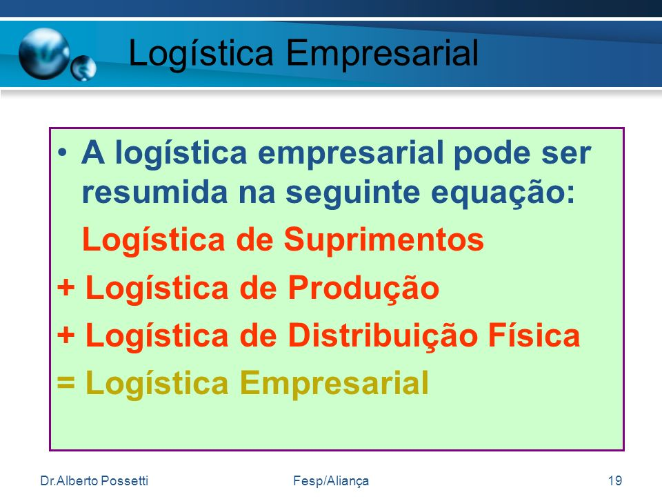 Dr.Alberto PossettiFesp/Aliança19 A logística empresarial pode ser resumida na seguinte equação: Logística de Suprimentos + Logística de Produção + Lo