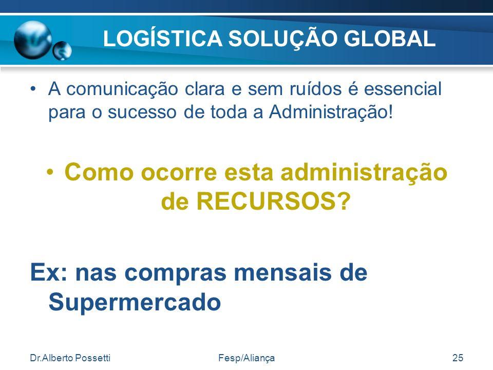 Dr.Alberto PossettiFesp/Aliança25 LOGÍSTICA SOLUÇÃO GLOBAL A comunicação clara e sem ruídos é essencial para o sucesso de toda a Administração! Como o