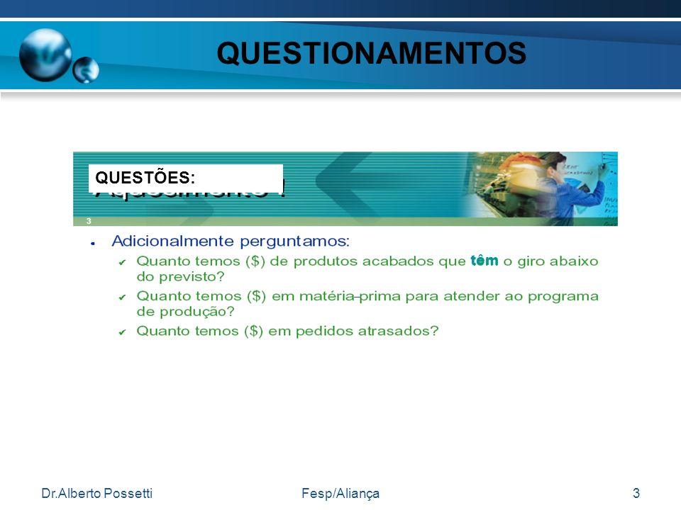 Dr.Alberto PossettiFesp/Aliança3 QUESTIONAMENTOS QUESTÕES: têm