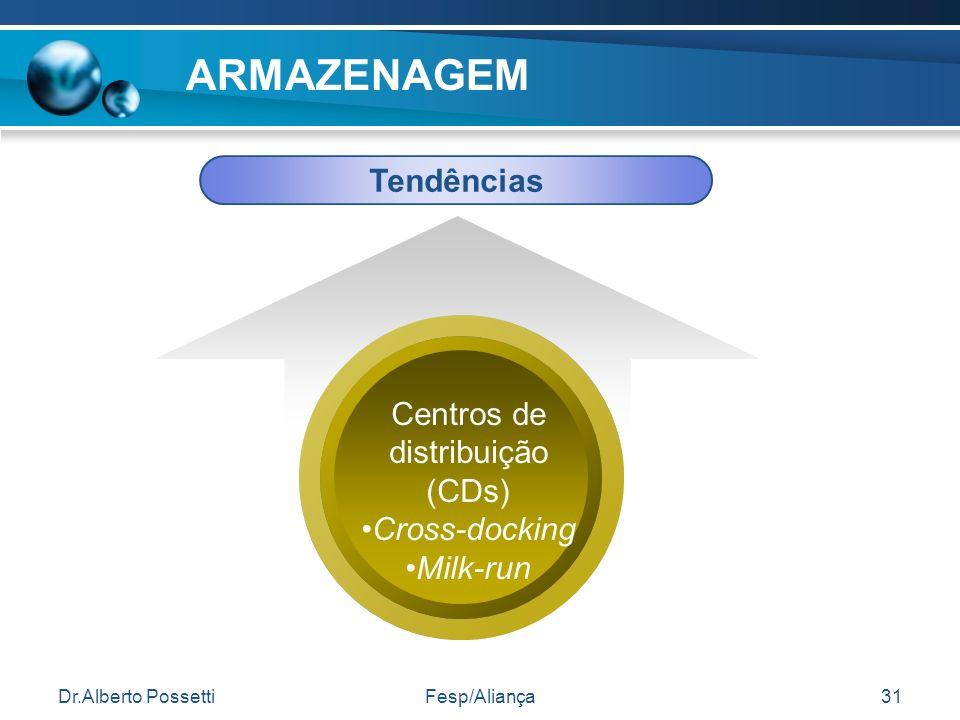 Dr.Alberto PossettiFesp/Aliança31 ARMAZENAGEM Tendências Centros de distribuição (CDs) Cross-docking Milk-run