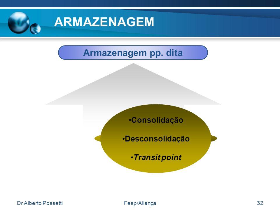 Dr.Alberto PossettiFesp/Aliança32 ARMAZENAGEM Armazenagem pp. dita Consolidação Desconsolidação Transit point