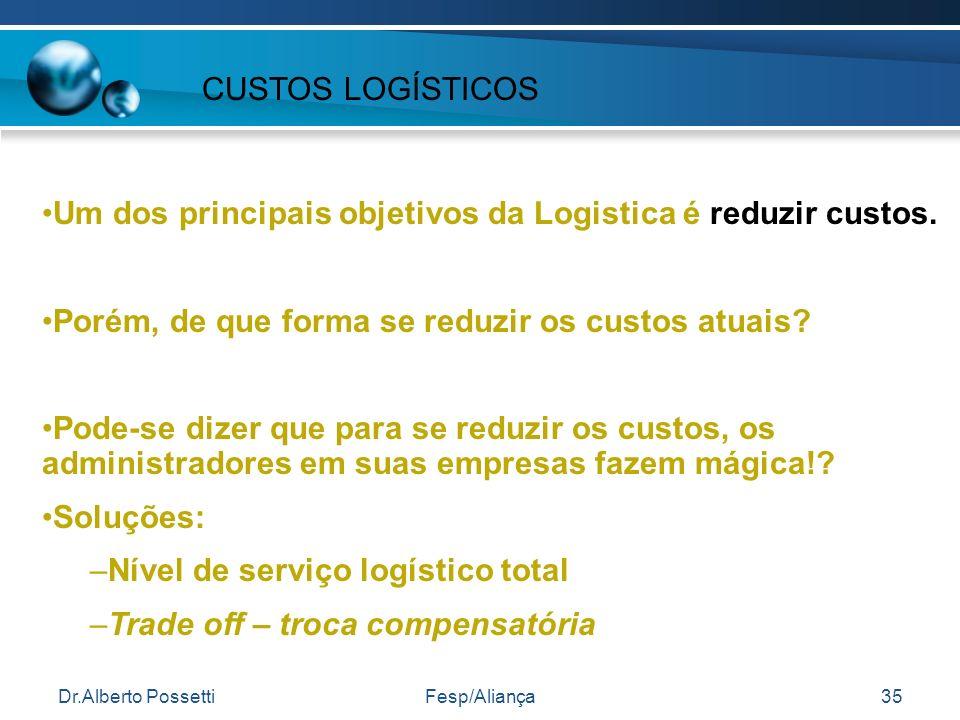 Dr.Alberto PossettiFesp/Aliança35 Um dos principais objetivos da Logistica é reduzir custos. Porém, de que forma se reduzir os custos atuais? Pode-se