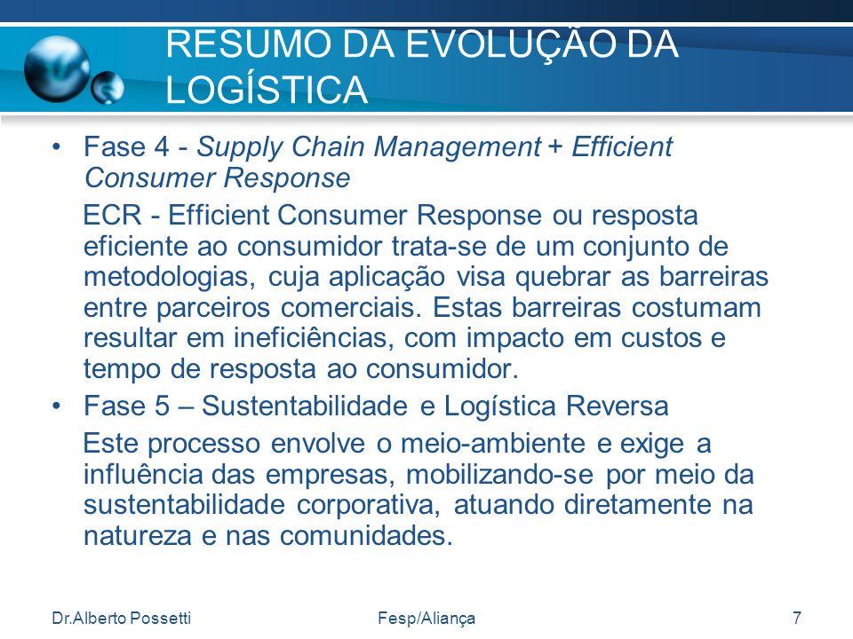 Dr.Alberto PossettiFesp/Aliança7 RESUMO DA EVOLUÇÃO DA LOGÍSTICA Fase 4 - Supply Chain Management + Efficient Consumer Response ECR - Efficient Consum