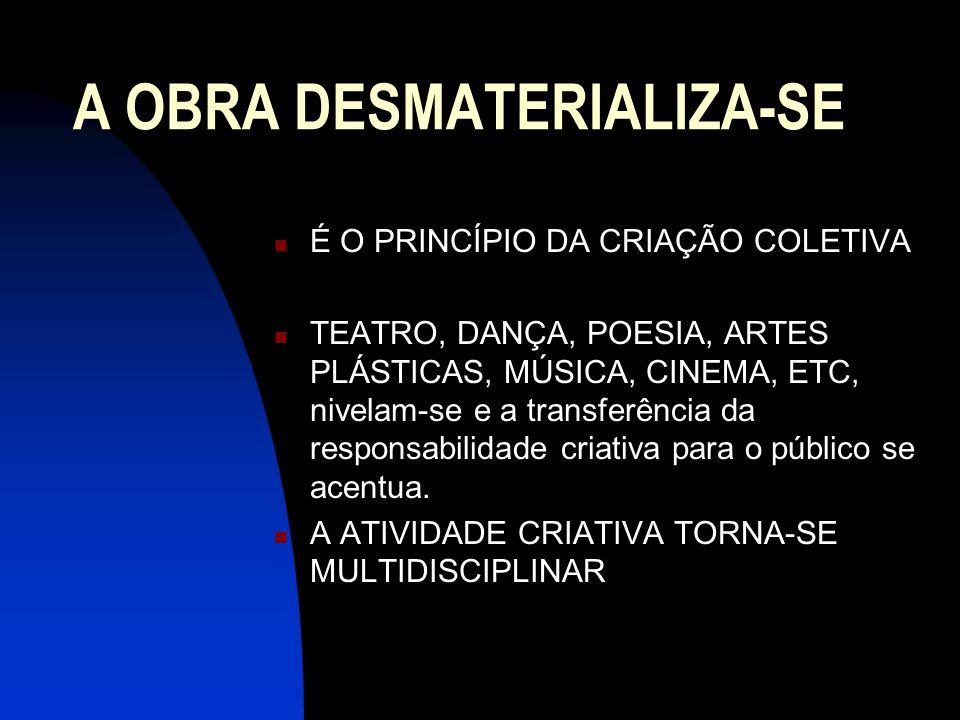 A OBRA DESMATERIALIZA-SE É O PRINCÍPIO DA CRIAÇÃO COLETIVA TEATRO, DANÇA, POESIA, ARTES PLÁSTICAS, MÚSICA, CINEMA, ETC, nivelam-se e a transferência d