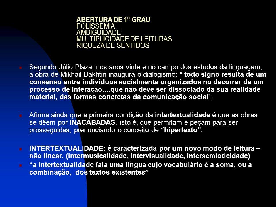 ABERTURA DE 1º GRAU POLISSEMIA AMBIGUIDADE MULTIPLICIDADE DE LEITURAS RIQUEZA DE SENTIDOS Segundo Júlio Plaza, nos anos vinte e no campo dos estudos d