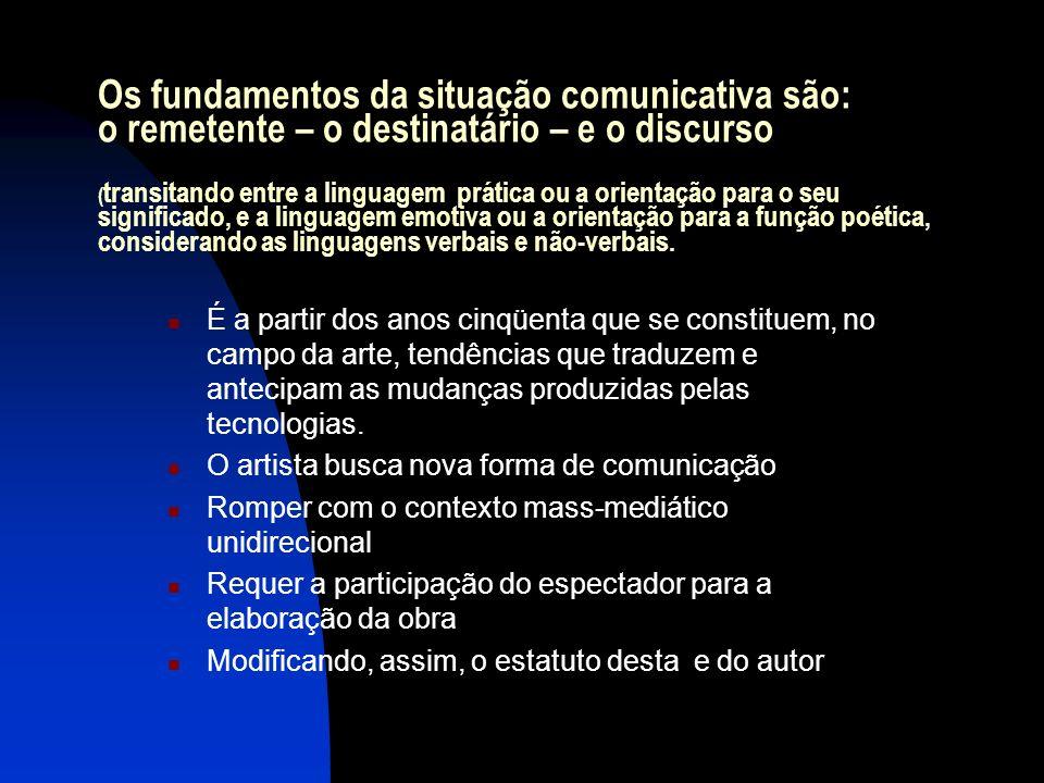 Os fundamentos da situação comunicativa são: o remetente – o destinatário – e o discurso ( transitando entre a linguagem prática ou a orientação para