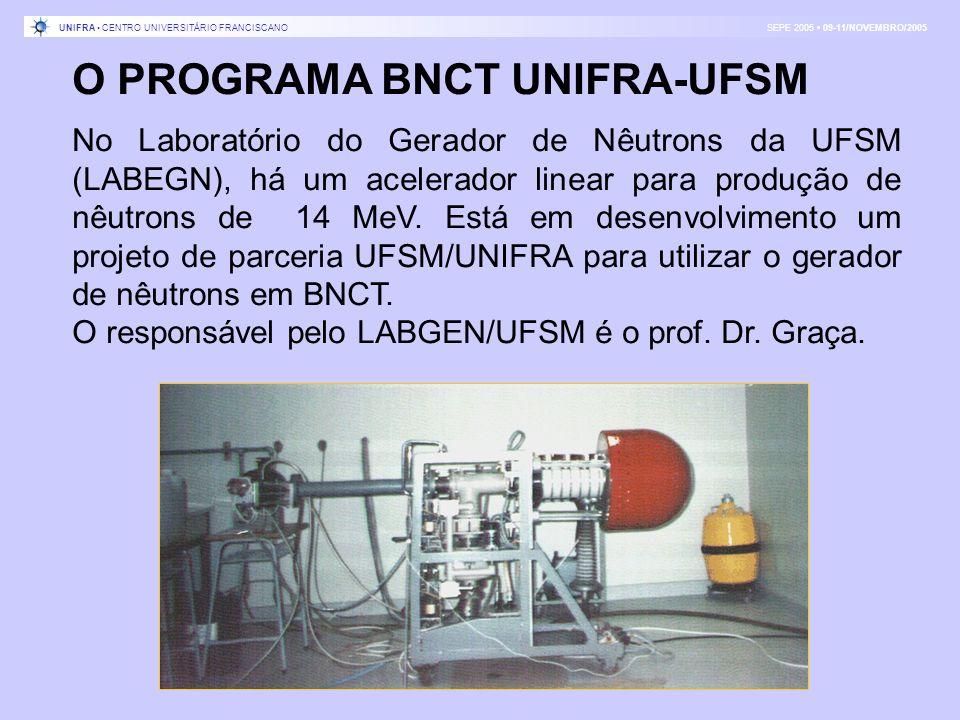 O PROGRAMA BNCT UNIFRA-UFSM No Laboratório do Gerador de Nêutrons da UFSM (LABEGN), há um acelerador linear para produção de nêutrons de 14 MeV. Está
