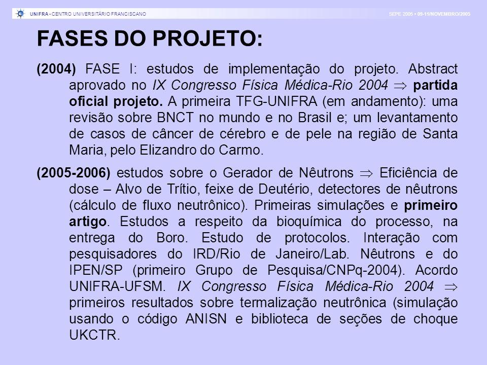 FASES DO PROJETO: (2004) FASE I: estudos de implementação do projeto. Abstract aprovado no IX Congresso Física Médica-Rio 2004 partida oficial projeto