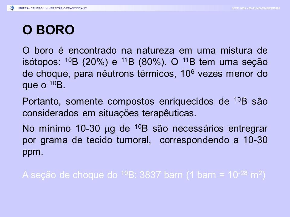 O BORO O boro é encontrado na natureza em uma mistura de isótopos: 10 B (20%) e 11 B (80%). O 11 B tem uma seção de choque, para nêutrons térmicos, 10