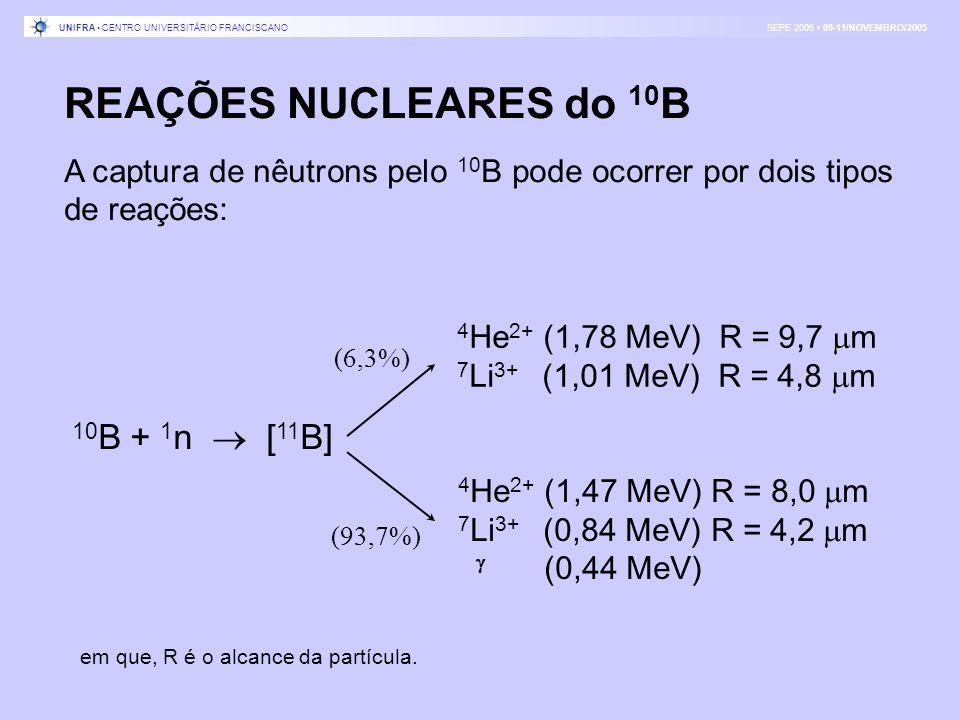 10 B + 1 n [ 11 B] 4 He 2+ (1,78 MeV) R = 9,7 m 7 Li 3+ (1,01 MeV) R = 4,8 m (6,3%) 4 He 2+ (1,47 MeV) R = 8,0 m 7 Li 3+ (0,84 MeV) R = 4,2 m (0,44 Me