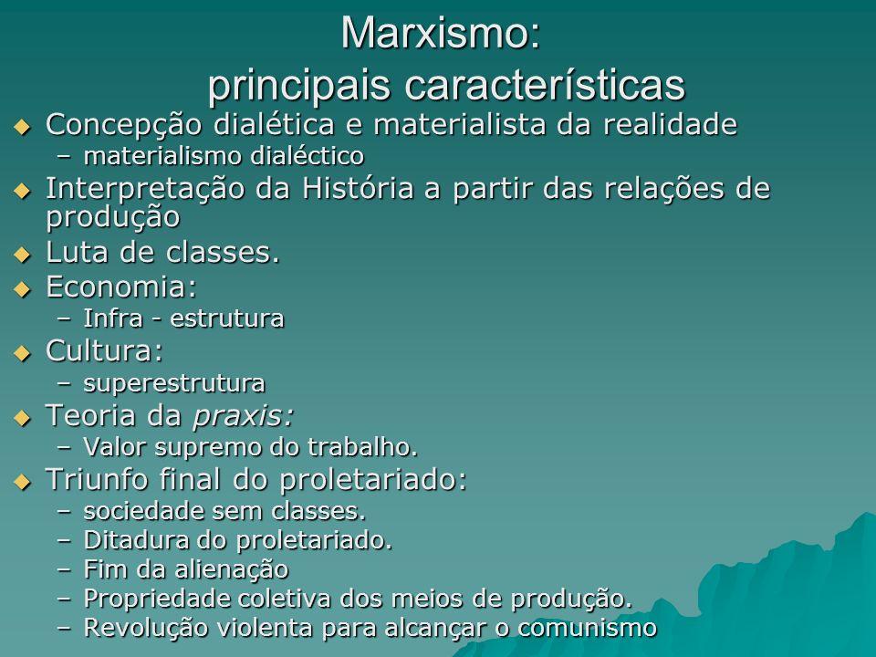 Marxismo: principais características Concepção dialética e materialista da realidade Concepção dialética e materialista da realidade –materialismo dia