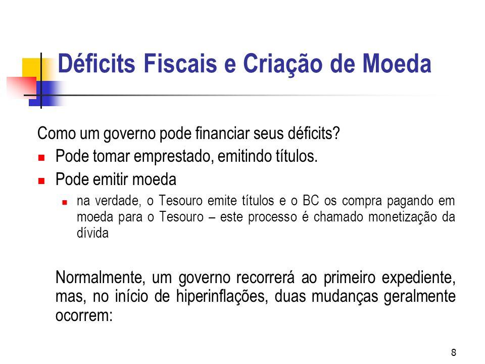 8 Déficits Fiscais e Criação de Moeda Como um governo pode financiar seus déficits? Pode tomar emprestado, emitindo títulos. Pode emitir moeda na verd