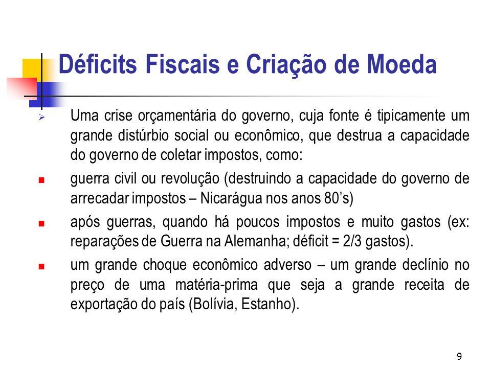 9 Déficits Fiscais e Criação de Moeda Uma crise orçamentária do governo, cuja fonte é tipicamente um grande distúrbio social ou econômico, que destrua