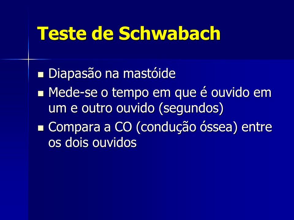 Teste de Schwabach Diapasão na mastóide Diapasão na mastóide Mede-se o tempo em que é ouvido em um e outro ouvido (segundos) Mede-se o tempo em que é ouvido em um e outro ouvido (segundos) Compara a CO (condução óssea) entre os dois ouvidos Compara a CO (condução óssea) entre os dois ouvidos