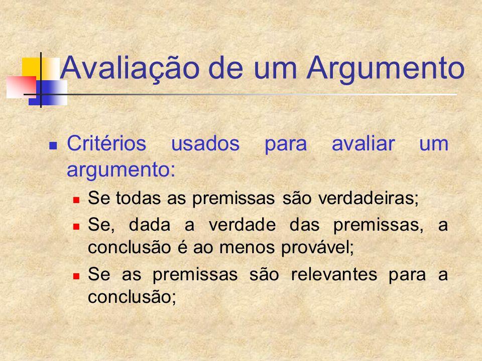 Avaliação de um Argumento Critérios usados para avaliar um argumento: Se todas as premissas são verdadeiras; Se, dada a verdade das premissas, a concl