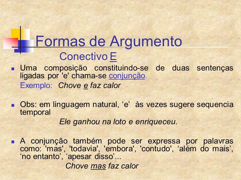 Formas de Argumento Conectivo E Uma composição constituindo-se de duas sentenças ligadas por 'e' chama-se conjunção. Exemplo: Chove e faz calor Obs: e