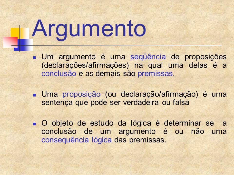 Argumento Um argumento é uma seqüência de proposições (declarações/afirmações) na qual uma delas é a conclusão e as demais são premissas. Uma proposiç