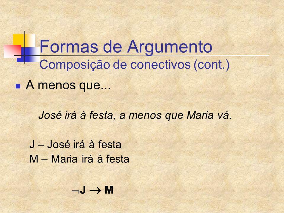 Formas de Argumento Composição de conectivos (cont.) A menos que... José irá à festa, a menos que Maria vá. J – José irá à festa M – Maria irá à festa