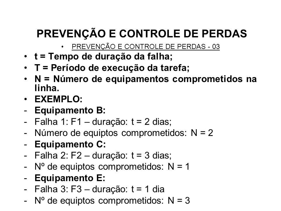 PREVENÇÃO E CONTROLE DE PERDAS PREVENÇÃO E CONTROLE DE PERDAS - 03 t = Tempo de duração da falha; T = Período de execução da tarefa; N = Número de equ