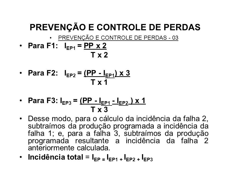 PREVENÇÃO E CONTROLE DE PERDAS PREVENÇÃO E CONTROLE DE PERDAS - 03 Para F1: I EP1 = PP x 2 T x 2 Para F2: I EP2 = (PP - I EP1 ) x 3 T x 1 Para F3: I E